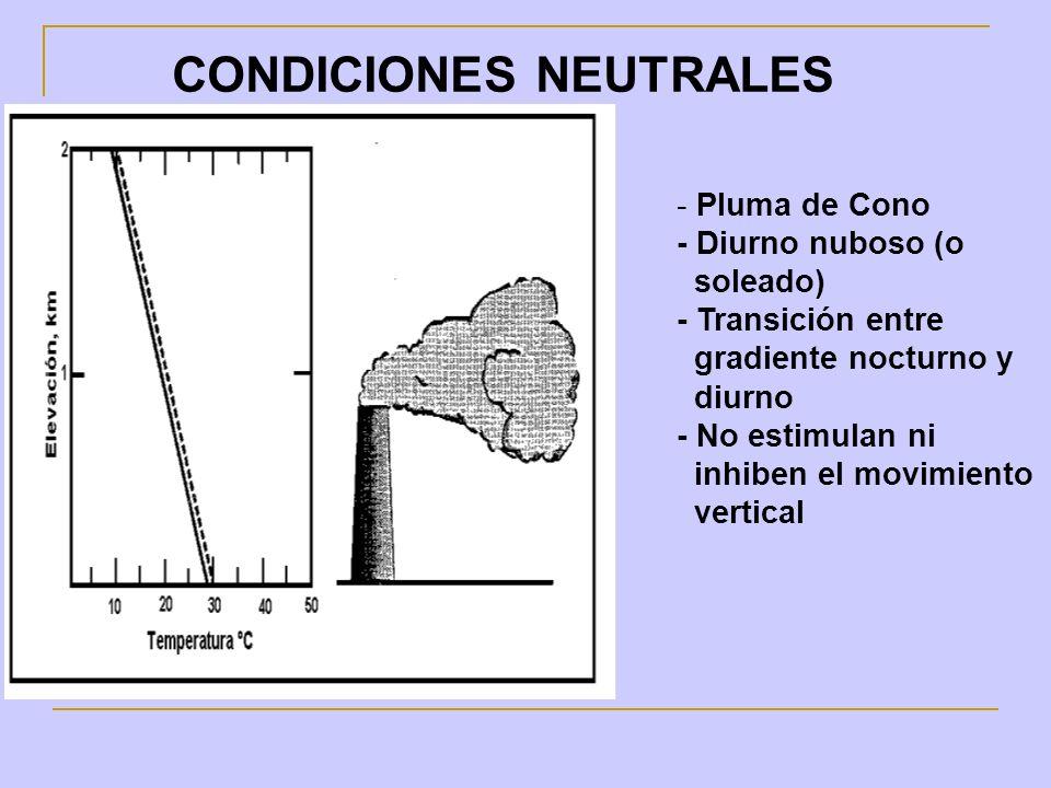 CONDICIONES NEUTRALES - Pluma de Cono - Diurno nuboso (o soleado) - Transición entre gradiente nocturno y diurno - No estimulan ni inhiben el movimien