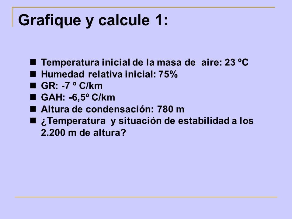 Grafique y calcule 1: Temperatura inicial de la masa de aire: 23 ºC Humedad relativa inicial: 75% GR: -7 º C/km GAH: -6,5º C/km Altura de condensación