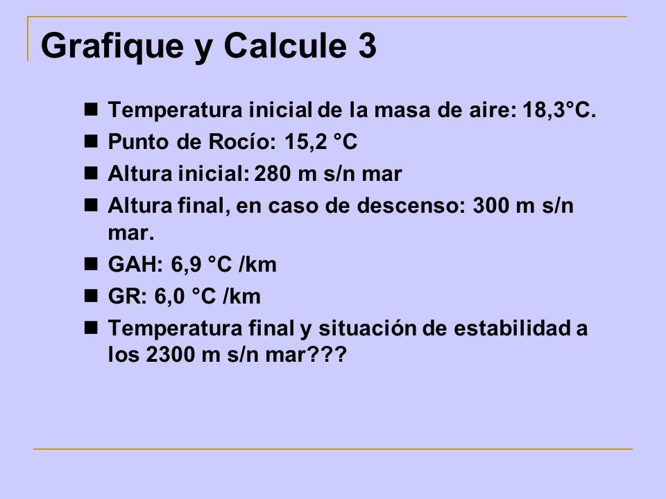 Grafique y Calcule 3 Temperatura inicial de la masa de aire: 18,3°C. Punto de Rocío: 15,2 °C Altura inicial: 280 m s/n mar Altura final, en caso de de