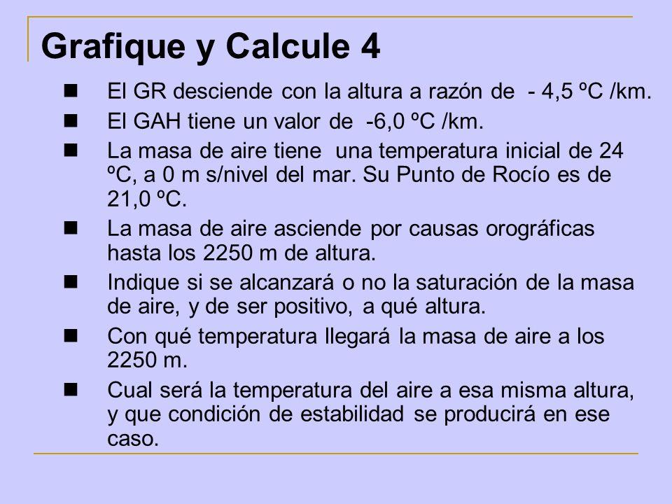 Grafique y Calcule 4 El GR desciende con la altura a razón de - 4,5 ºC /km. El GAH tiene un valor de -6,0 ºC /km. La masa de aire tiene una temperatur