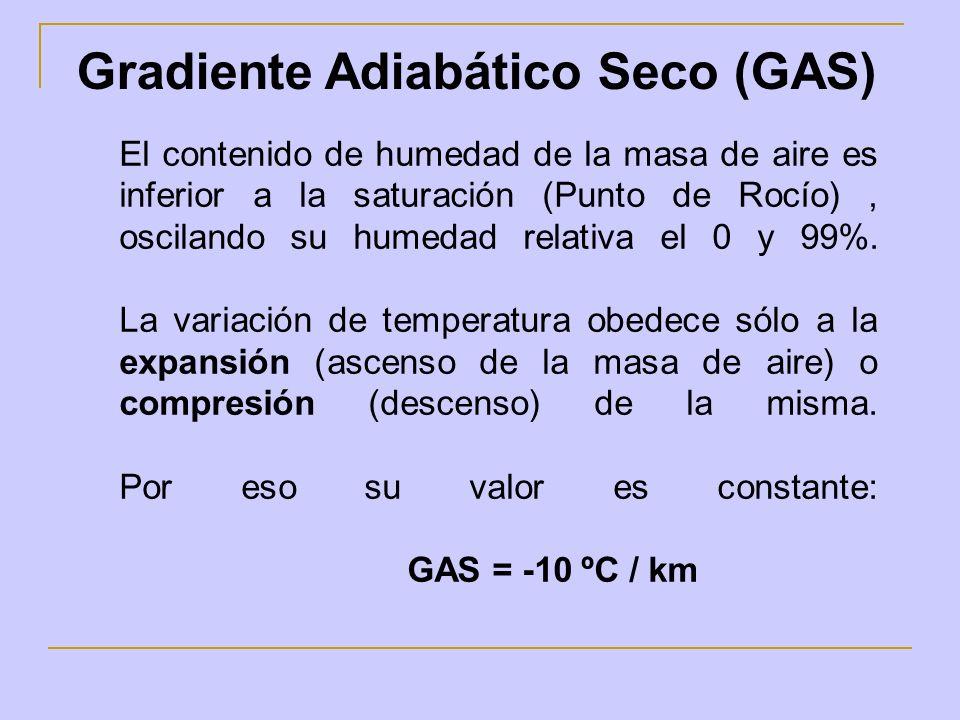 El contenido de humedad de la masa de aire es inferior a la saturación (Punto de Rocío), oscilando su humedad relativa el 0 y 99%. La variación de tem