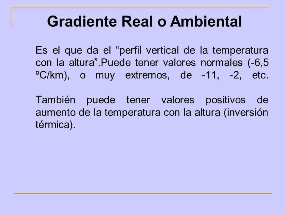 Es el que da el perfil vertical de la temperatura con la altura.Puede tener valores normales (-6,5 ºC/km), o muy extremos, de -11, -2, etc. También pu
