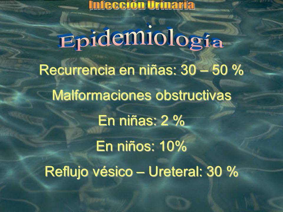 Recurrencia en niñas: 30 – 50 % Malformaciones obstructivas En niñas: 2 % En niños: 10% Reflujo vésico – Ureteral: 30 %