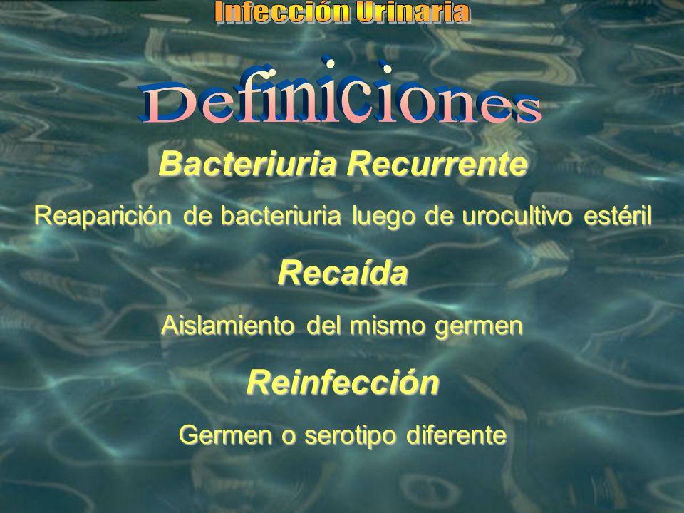 Bacteriuria Recurrente Reaparición de bacteriuria luego de urocultivo estéril Recaída Aislamiento del mismo germen Reinfección Germen o serotipo difer
