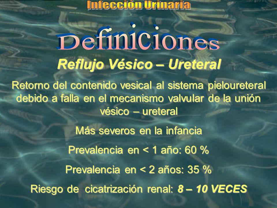 Reflujo Vésico – Ureteral Retorno del contenido vesical al sistema pieloureteral debido a falla en el mecanismo valvular de la unión vésico – ureteral Más severos en la infancia Prevalencia en < 1 año: 60 % Prevalencia en < 2 años: 35 % Riesgo de cicatrización renal: 8 – 10 VECES