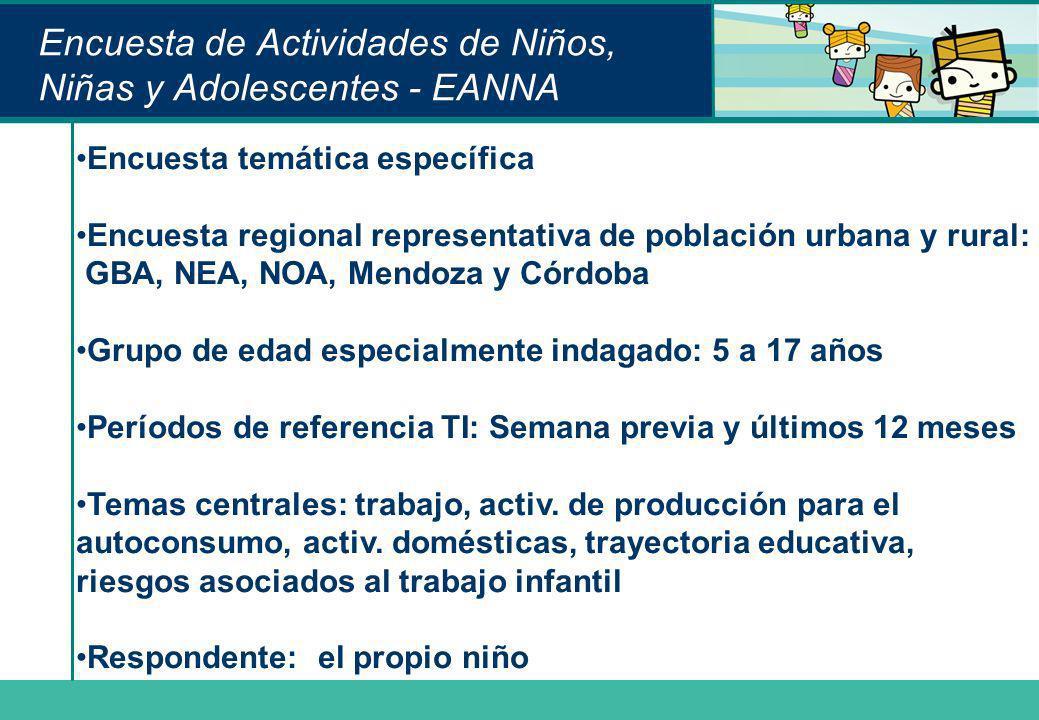 Encuesta de Actividades de Niños, Niñas y Adolescentes - EANNA Encuesta temática específica Encuesta regional representativa de población urbana y rur