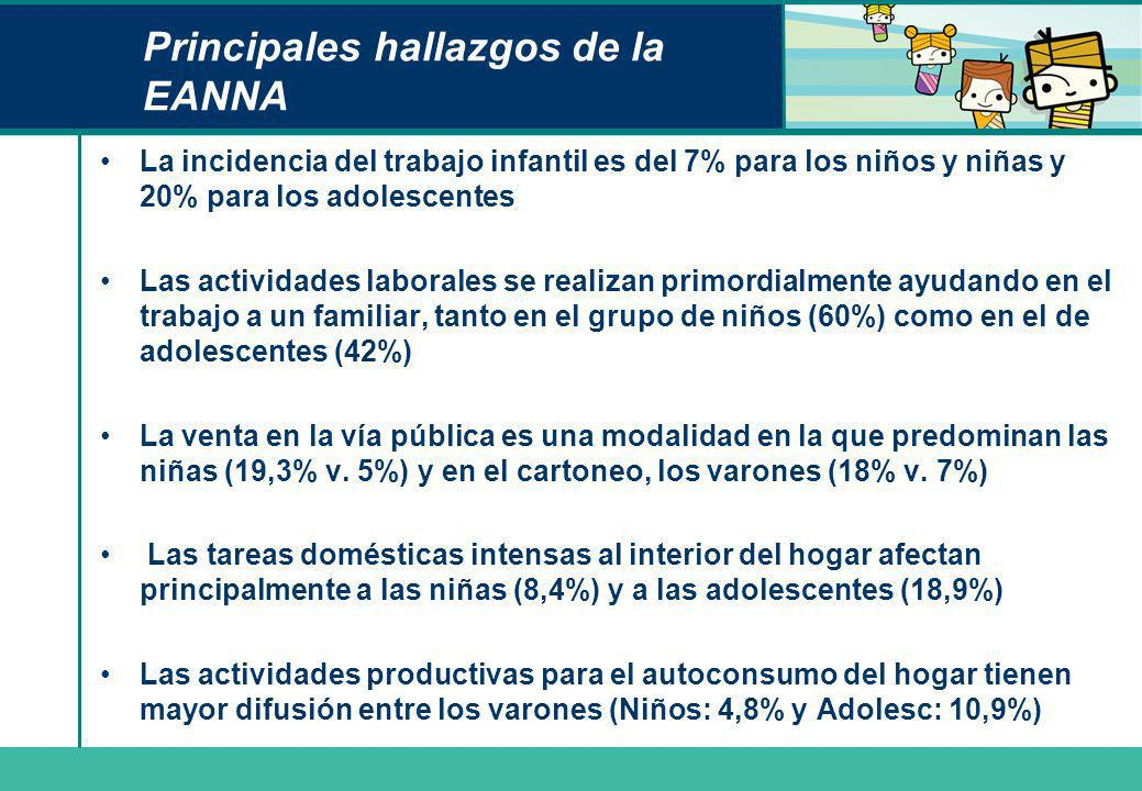 Principales hallazgos de la EANNA La incidencia del trabajo infantil es del 7% para los niños y niñas y 20% para los adolescentes Las actividades labo