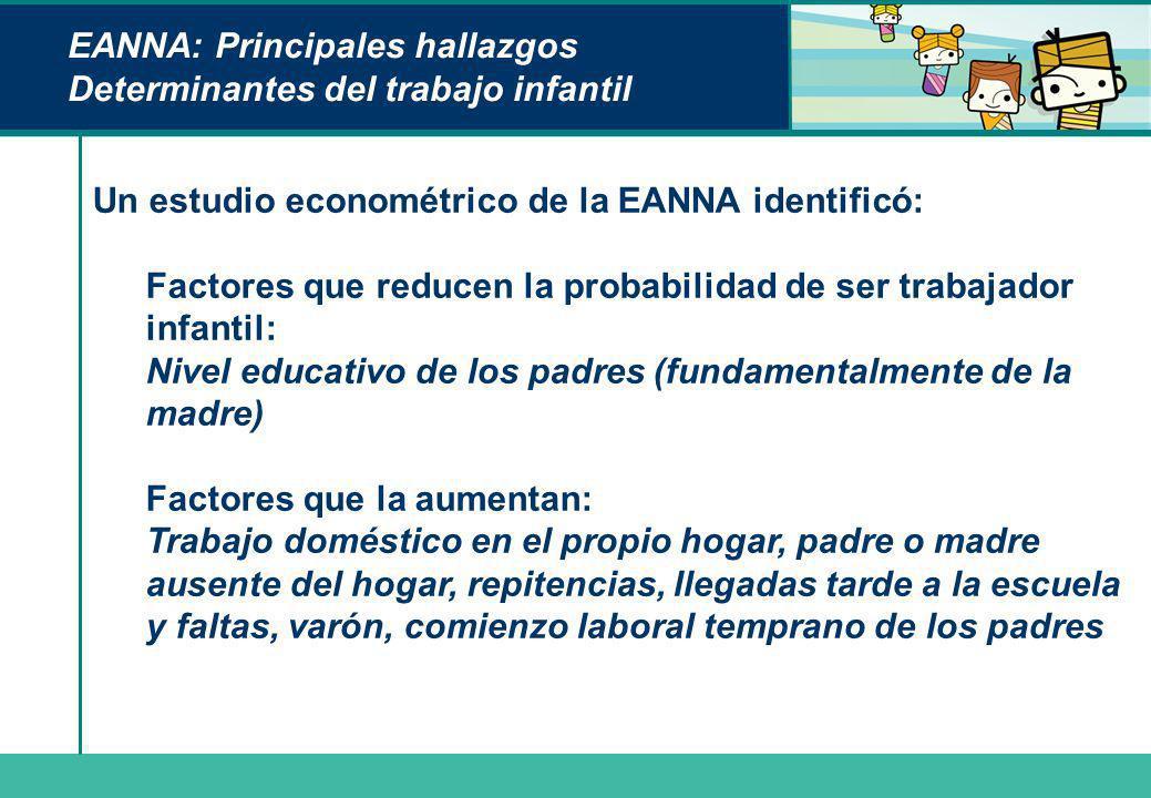 EANNA: Principales hallazgos Determinantes del trabajo infantil Un estudio econométrico de la EANNA identificó: Factores que reducen la probabilidad d