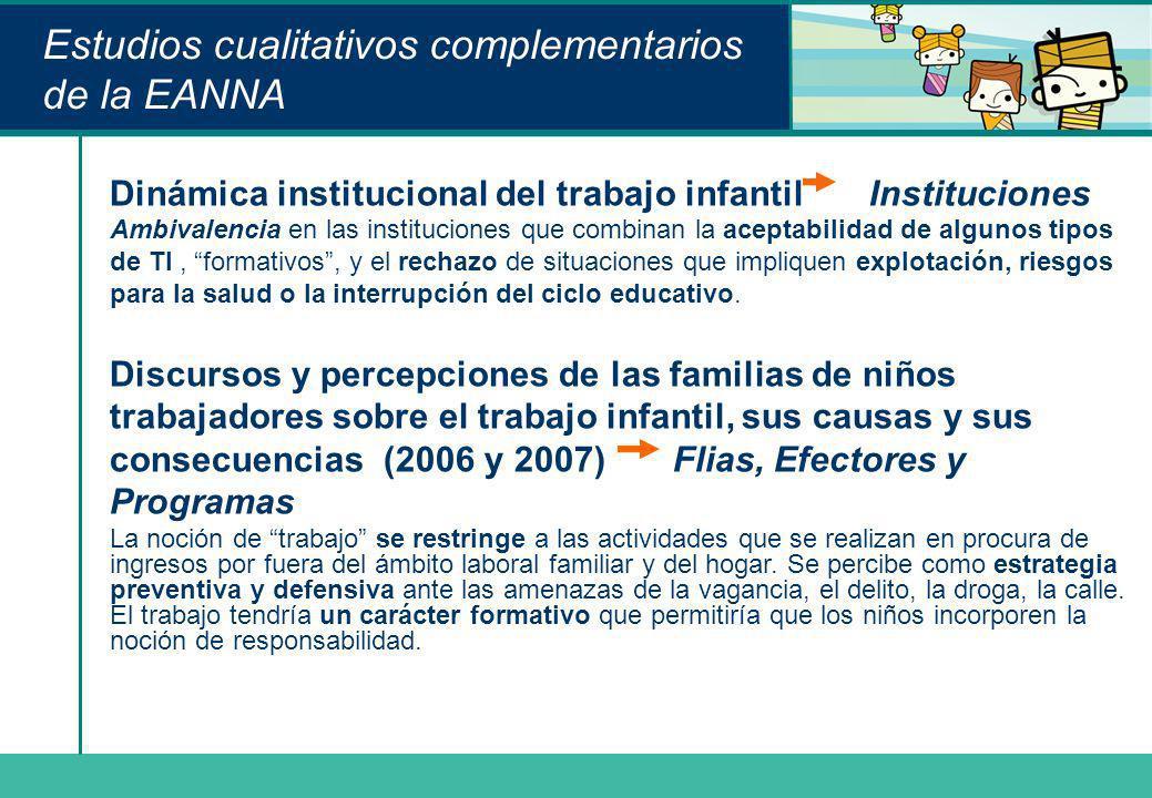 Estudios cualitativos complementarios de la EANNA Dinámica institucional del trabajo infantil Instituciones Ambivalencia en las instituciones que comb