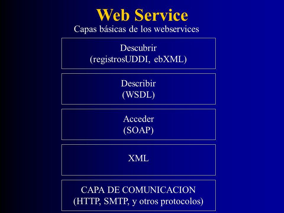 Web Service Capas básicas de los webservices Descubrir (registrosUDDI, ebXML) Describir (WSDL) Acceder (SOAP) XML CAPA DE COMUNICACION (HTTP, SMTP, y