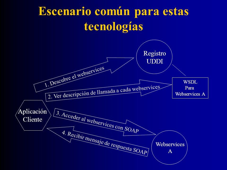 Escenario común para estas tecnologías Aplicación Cliente Registro UDDI 1. Descubre el webservices WSDL Para Webservices A 2. Ver descripción de llama