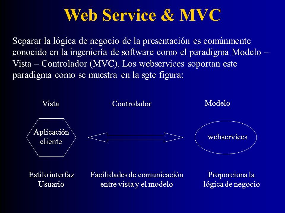 Web Service & MVC Separar la lógica de negocio de la presentación es comúnmente conocido en la ingeniería de software como el paradigma Modelo – Vista