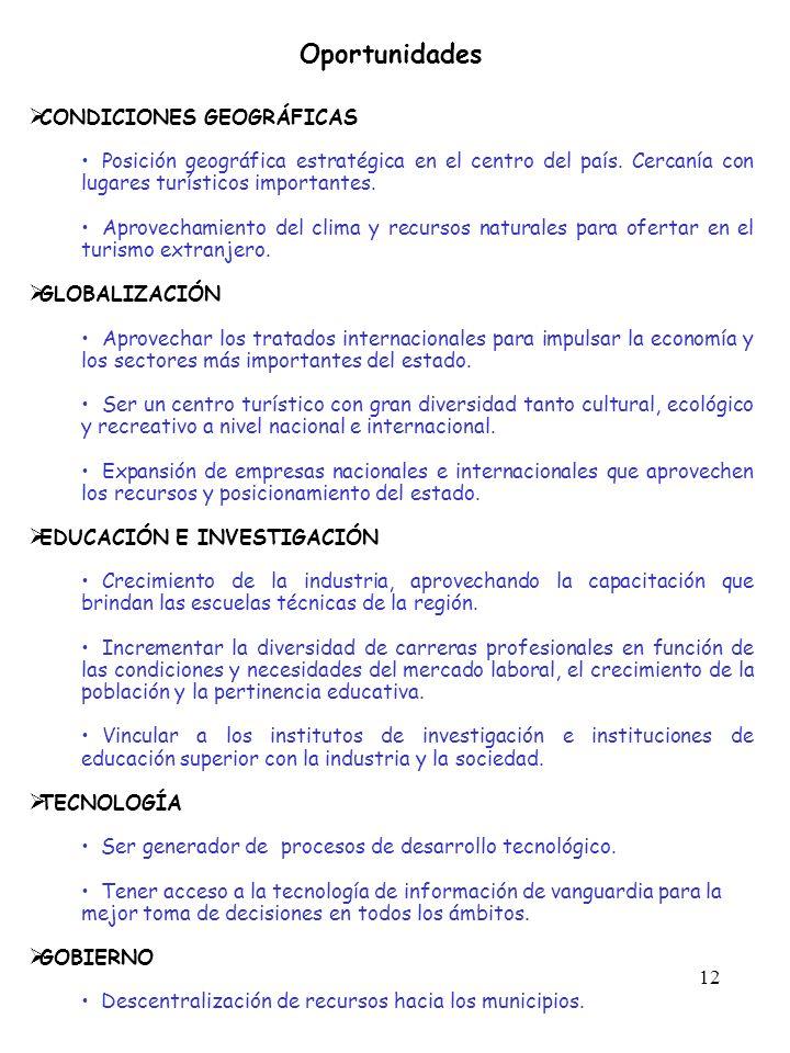 12 Oportunidades CONDICIONES GEOGRÁFICAS Posición geográfica estratégica en el centro del país.
