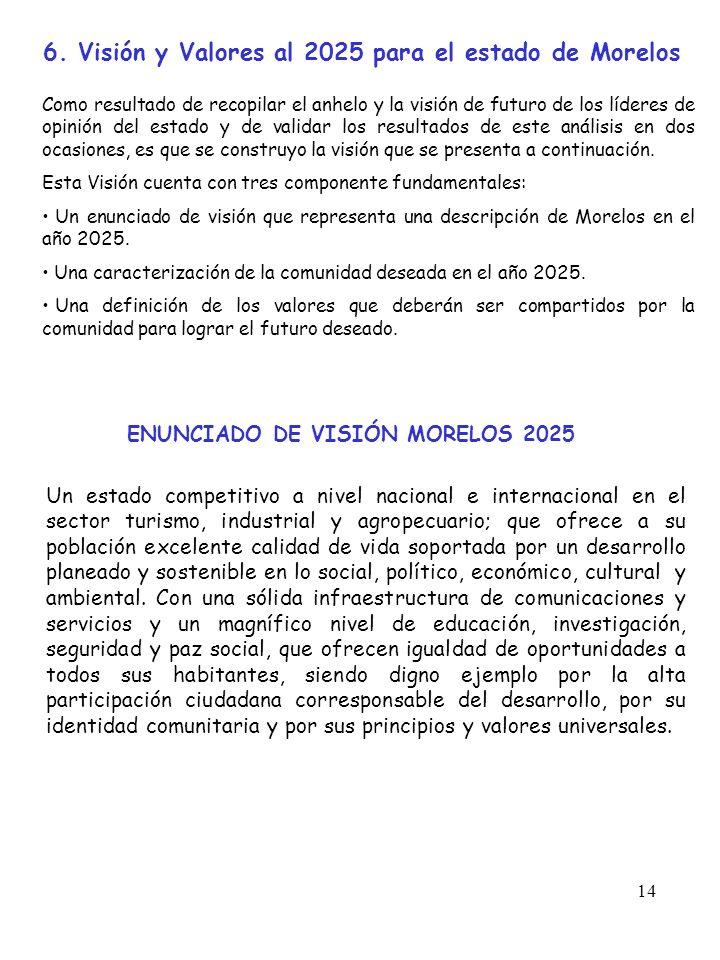 14 ENUNCIADO DE VISIÓN MORELOS 2025 Un estado competitivo a nivel nacional e internacional en el sector turismo, industrial y agropecuario; que ofrece