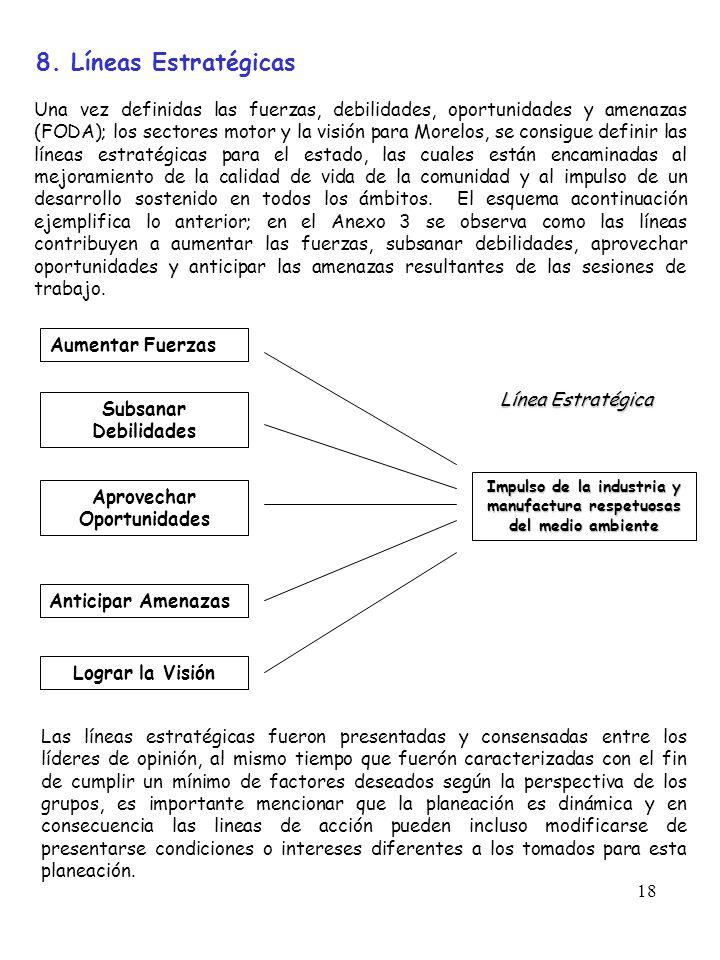 18 8. Líneas Estratégicas Una vez definidas las fuerzas, debilidades, oportunidades y amenazas (FODA); los sectores motor y la visión para Morelos, se