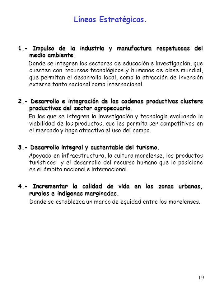 19 Líneas Estratégicas. 1.- Impulso de la industria y manufactura respetuosas del medio ambiente. Donde se integren los sectores de educación e invest