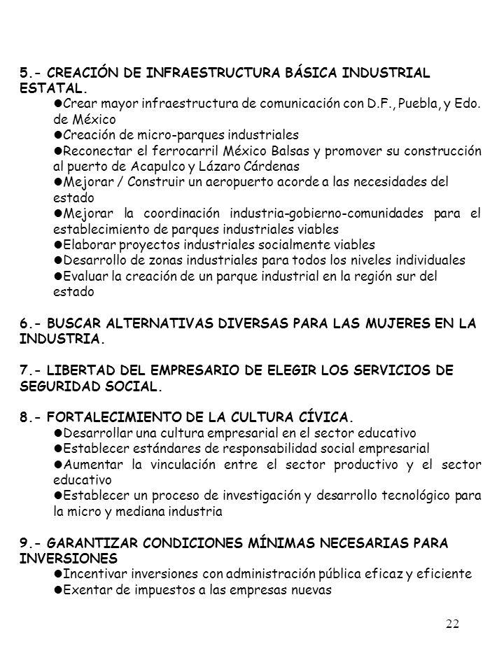 22 5.- CREACIÓN DE INFRAESTRUCTURA BÁSICA INDUSTRIAL ESTATAL. Crear mayor infraestructura de comunicación con D.F., Puebla, y Edo. de México Creación
