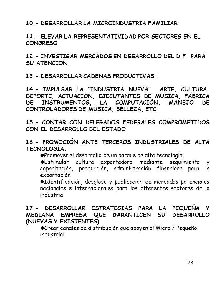23 10.- DESARROLLAR LA MICROINDUSTRIA FAMILIAR. 11.- ELEVAR LA REPRESENTATIVIDAD POR SECTORES EN EL CONGRESO. 12.- INVESTIGAR MERCADOS EN DESARROLLO D