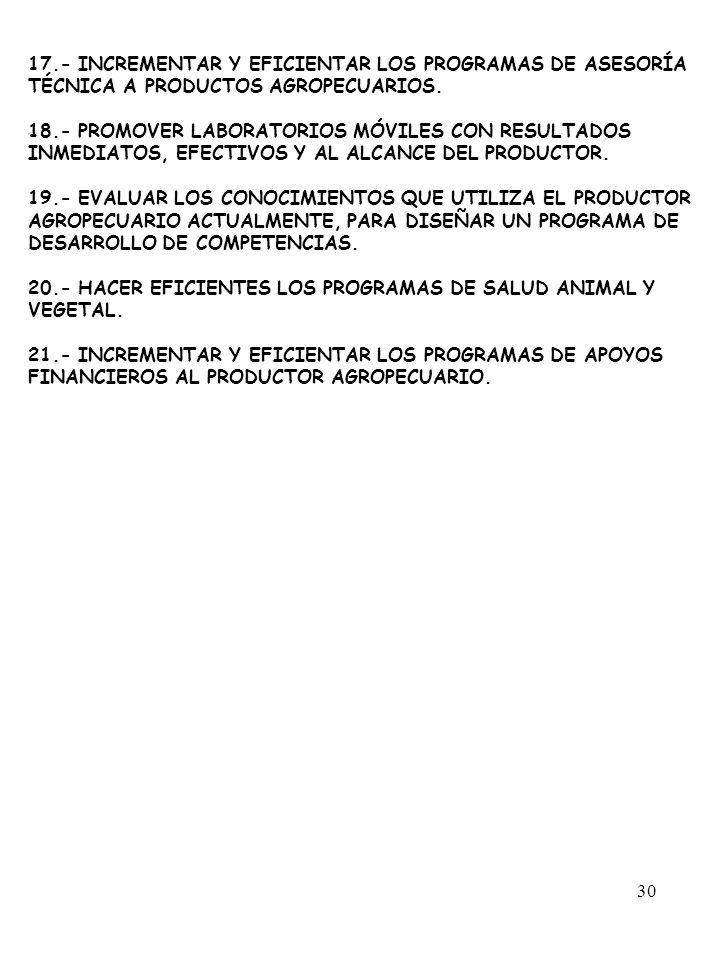 30 17.- INCREMENTAR Y EFICIENTAR LOS PROGRAMAS DE ASESORÍA TÉCNICA A PRODUCTOS AGROPECUARIOS. 18.- PROMOVER LABORATORIOS MÓVILES CON RESULTADOS INMEDI