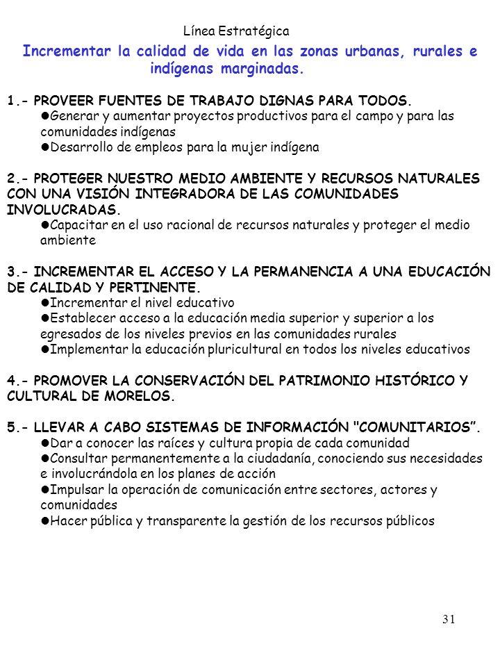 31 Línea Estratégica Incrementar la calidad de vida en las zonas urbanas, rurales e indígenas marginadas. 1.- PROVEER FUENTES DE TRABAJO DIGNAS PARA T