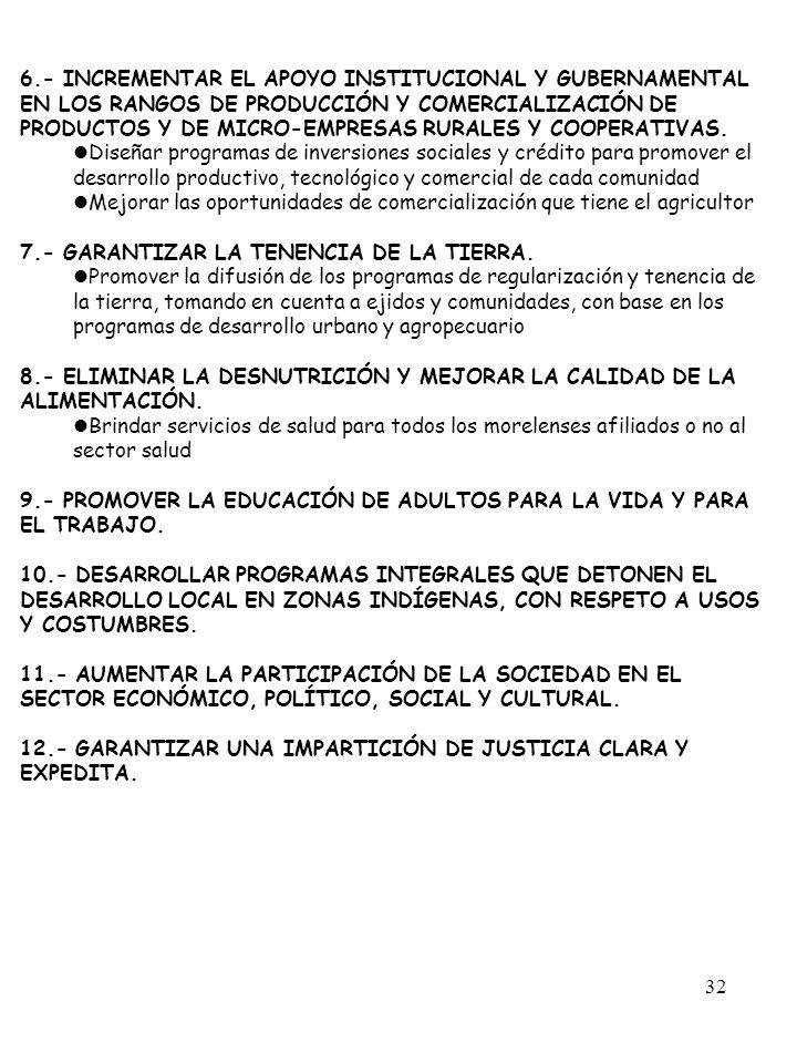 32 6.- INCREMENTAR EL APOYO INSTITUCIONAL Y GUBERNAMENTAL EN LOS RANGOS DE PRODUCCIÓN Y COMERCIALIZACIÓN DE PRODUCTOS Y DE MICRO-EMPRESAS RURALES Y COOPERATIVAS.