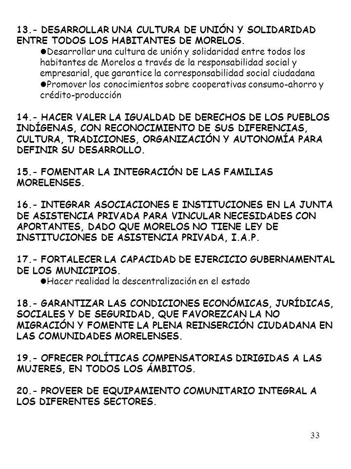 33 13.- DESARROLLAR UNA CULTURA DE UNIÓN Y SOLIDARIDAD ENTRE TODOS LOS HABITANTES DE MORELOS. Desarrollar una cultura de unión y solidaridad entre tod