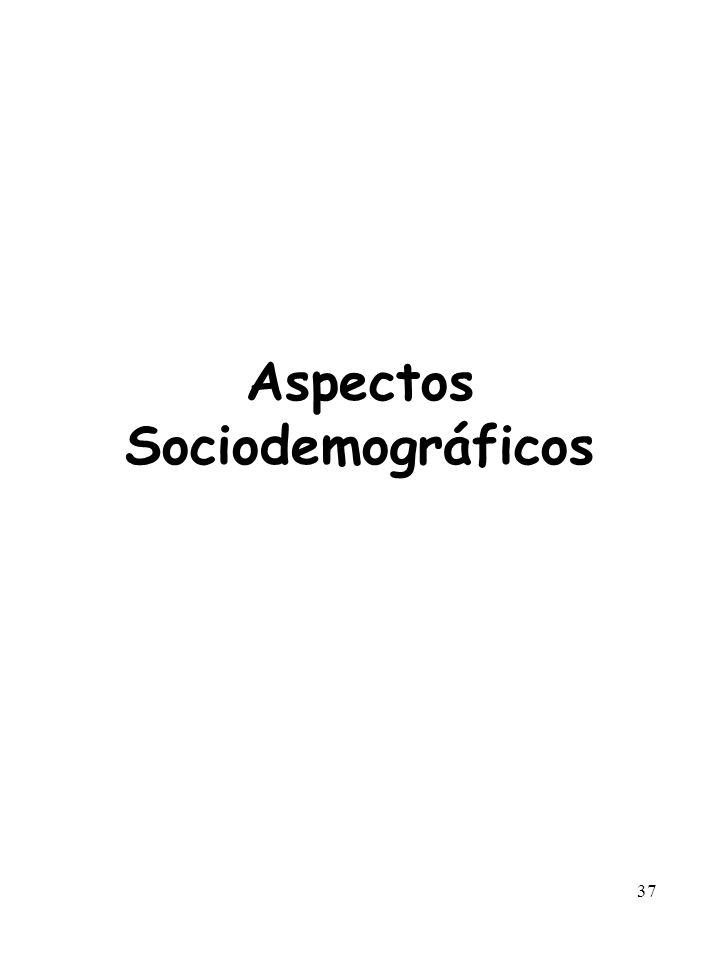 37 Aspectos Sociodemográficos