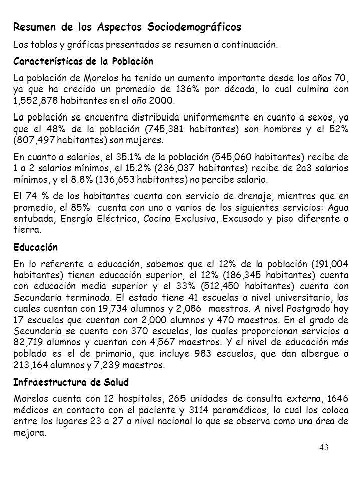 43 Resumen de los Aspectos Sociodemográficos Las tablas y gráficas presentadas se resumen a continuación. Características de la Población La población