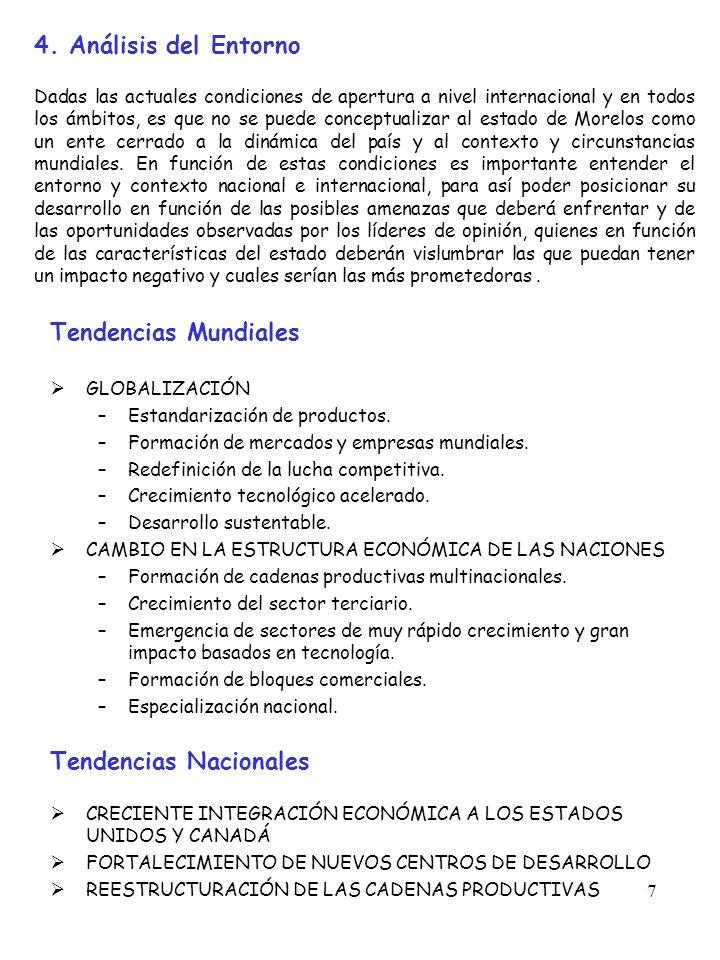 7 4.Análisis del Entorno Tendencias Mundiales GLOBALIZACIÓN –Estandarización de productos.
