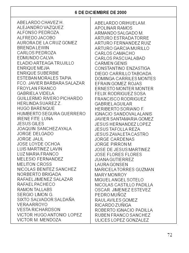 72 6 DE DICIEMBRE DE 2000 ABELARDO CHAVEZ H.
