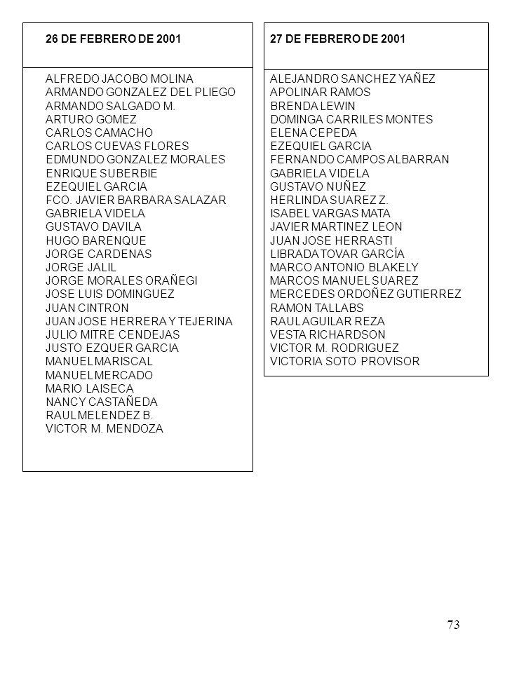 73 26 DE FEBRERO DE 2001 ALFREDO JACOBO MOLINA ARMANDO GONZALEZ DEL PLIEGO ARMANDO SALGADO M. ARTURO GOMEZ CARLOS CAMACHO CARLOS CUEVAS FLORES EDMUNDO