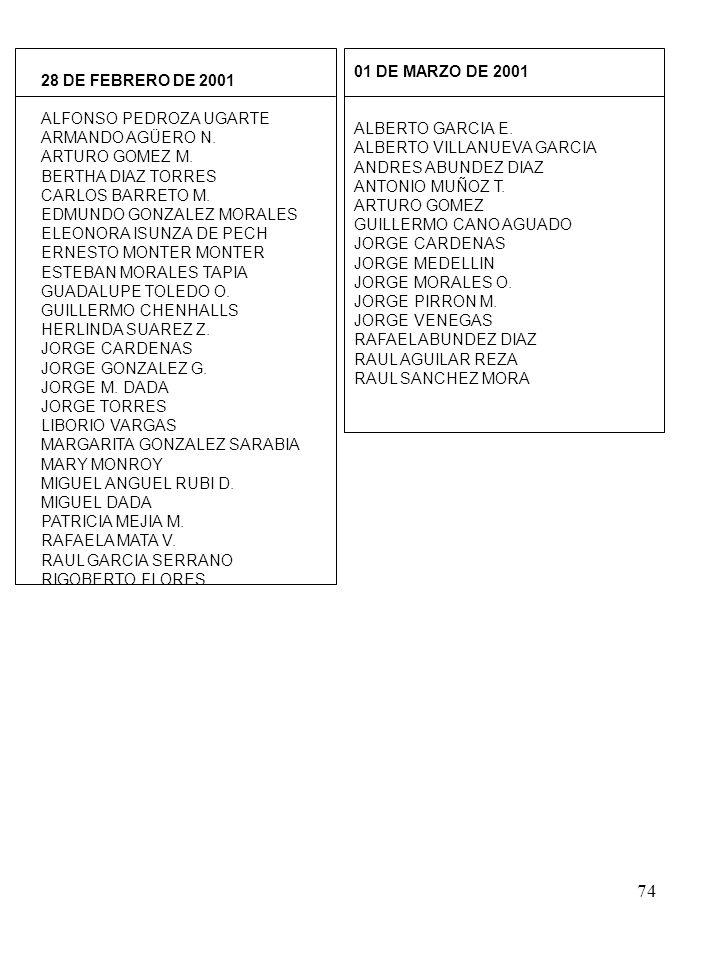 74 28 DE FEBRERO DE 2001 ALFONSO PEDROZA UGARTE ARMANDO AGÜERO N. ARTURO GOMEZ M. BERTHA DIAZ TORRES CARLOS BARRETO M. EDMUNDO GONZALEZ MORALES ELEONO