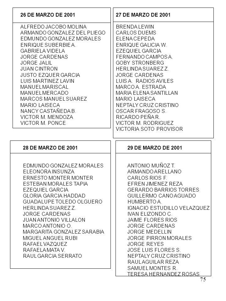 75 26 DE MARZO DE 2001 ALFREDO JACOBO MOLINA ARMANDO GONZALEZ DEL PLIEGO EDMUNDO GONZALEZ MORALES ENRIQUE SUBERBIE A.