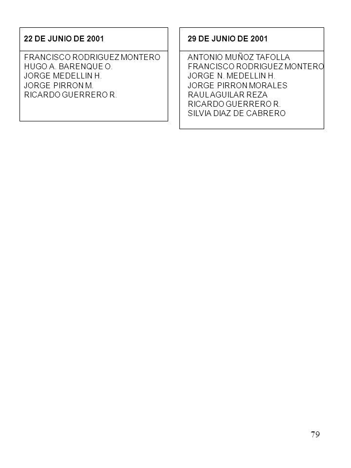 79 22 DE JUNIO DE 2001 FRANCISCO RODRIGUEZ MONTERO HUGO A. BARENQUE O. JORGE MEDELLIN H. JORGE PIRRON M. RICARDO GUERRERO R. 29 DE JUNIO DE 2001 ANTON