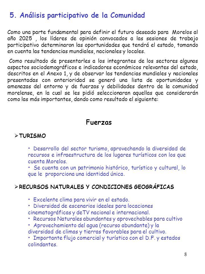 8 5. Análisis participativo de la Comunidad Como una parte fundamental para definir el futuro deseado para Morelos al año 2025, los líderes de opinión