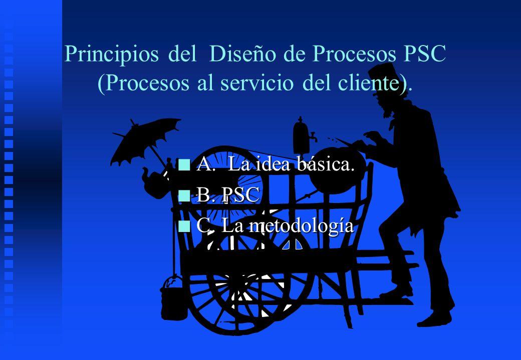 Principios del Diseño de Procesos PSC (Procesos al servicio del cliente). n A. La idea básica. n B. PSC n C. La metodología