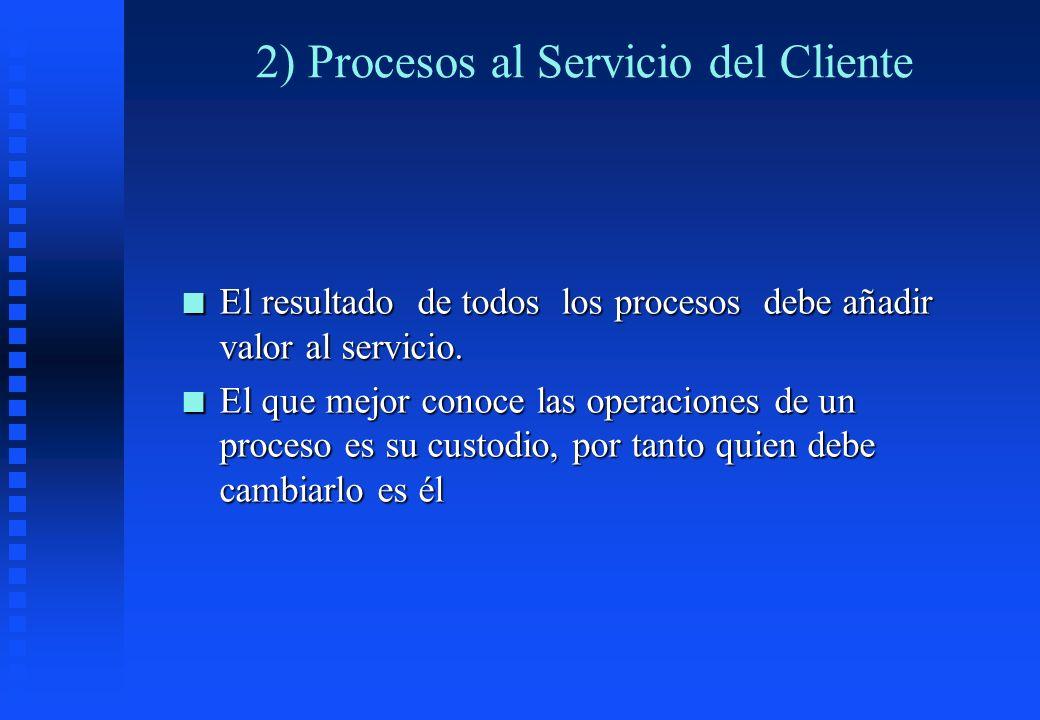 2) Procesos al Servicio del Cliente n El resultado de todos los procesos debe añadir valor al servicio. n El que mejor conoce las operaciones de un pr