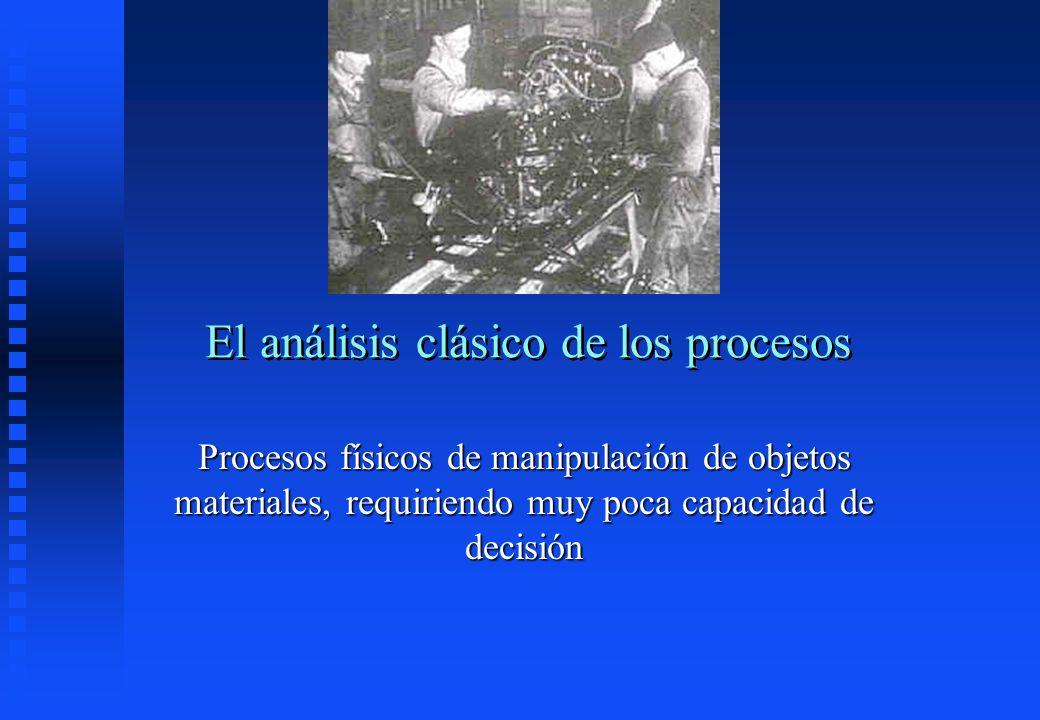 El análisis clásico de los procesos Procesos físicos de manipulación de objetos materiales, requiriendo muy poca capacidad de decisión