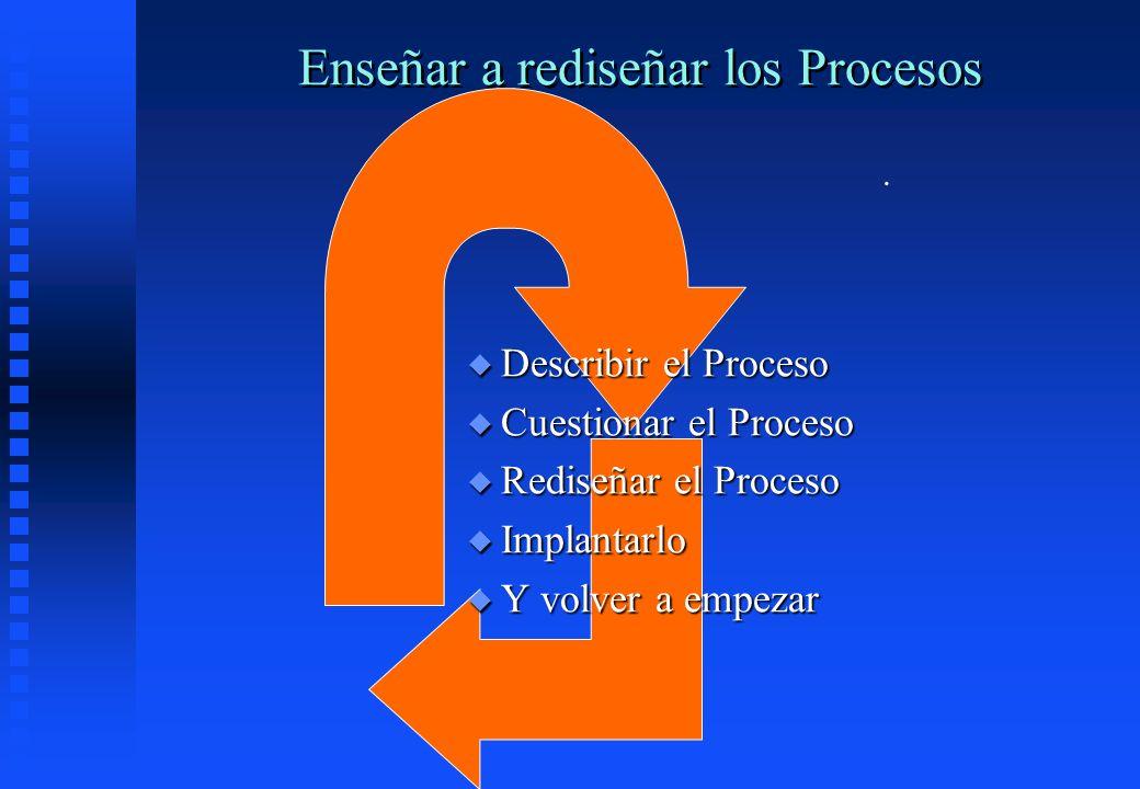 Enseñar a rediseñar los Procesos. u Describir el Proceso u Cuestionar el Proceso u Rediseñar el Proceso u Implantarlo u Y volver a empezar