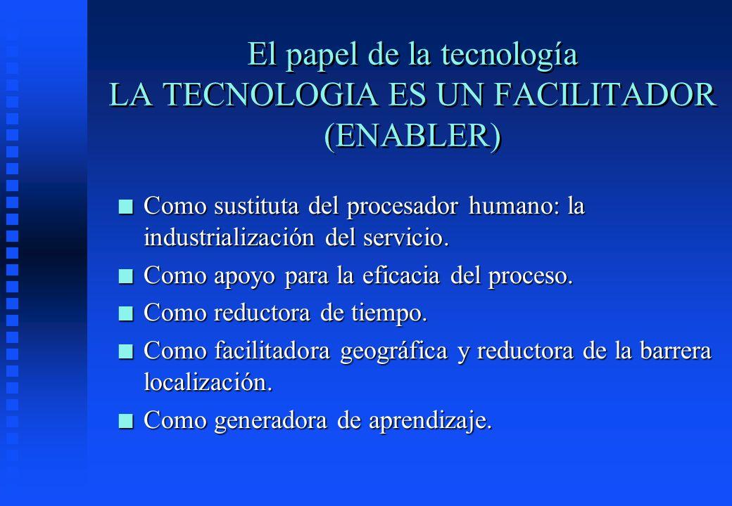El papel de la tecnología LA TECNOLOGIA ES UN FACILITADOR (ENABLER) n Como sustituta del procesador humano: la industrialización del servicio. n Como