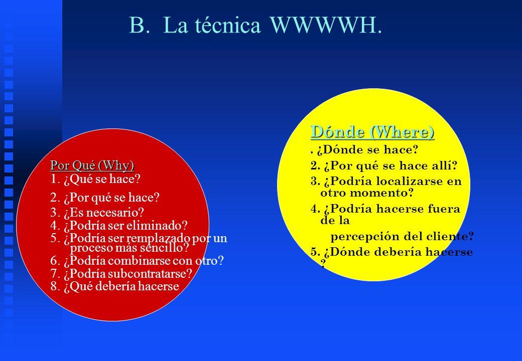 B. La técnica WWWWH. Por Qué (Why) 1. ¿Qué se hace? 2. ¿Por qué se hace? 3. ¿Es necesario? 4. ¿Podría ser eliminado? 5. ¿Podría ser remplazado por un