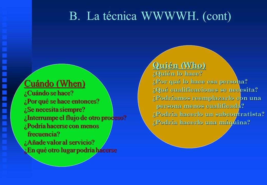 B. La técnica WWWWH. (cont) Cuándo (When) ¿Cuándo se hace? ¿Por qué se hace entonces? ¿Se necesita siempre? ¿Interrumpe el flujo de otro proceso? ¿Pod