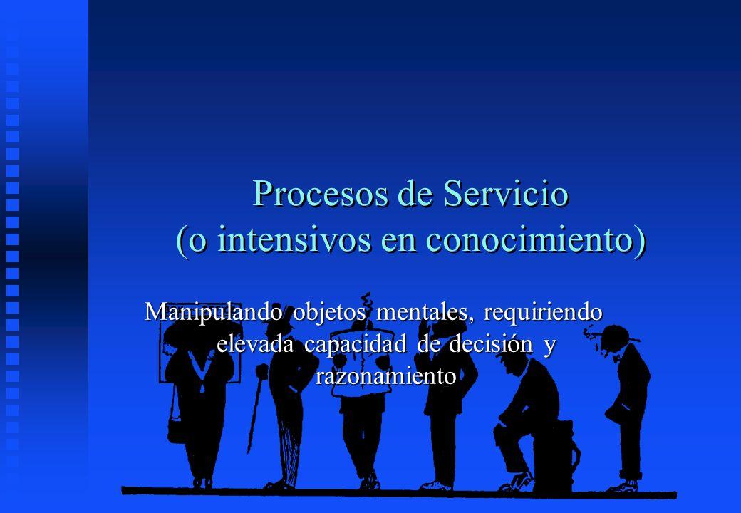 Procesos de Servicio (o intensivos en conocimiento) Manipulando objetos mentales, requiriendo elevada capacidad de decisión y razonamiento