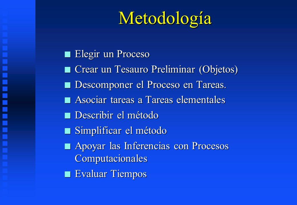 Metodología n Elegir un Proceso n Crear un Tesauro Preliminar (Objetos) n Descomponer el Proceso en Tareas. n Asociar tareas a Tareas elementales n De