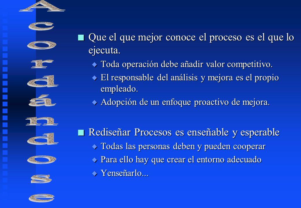 n Que el que mejor conoce el proceso es el que lo ejecuta. u Toda operación debe añadir valor competitivo. u El responsable del análisis y mejora es e