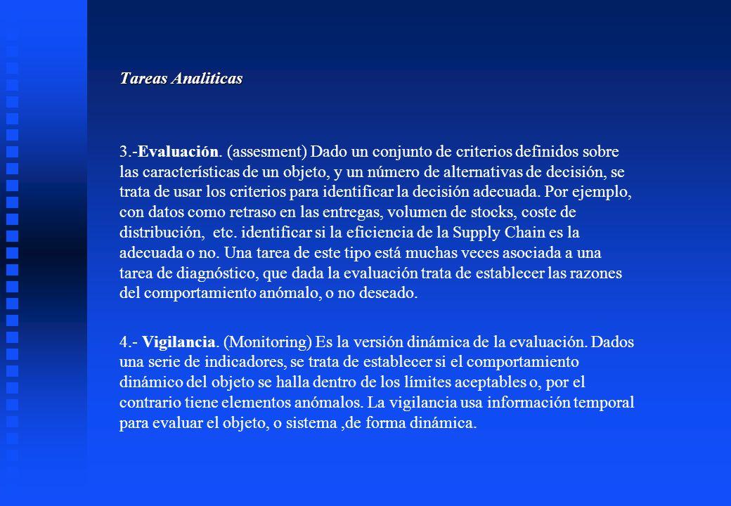 Tareas Analiticas 3.-Evaluación. (assesment) Dado un conjunto de criterios definidos sobre las características de un objeto, y un número de alternativ