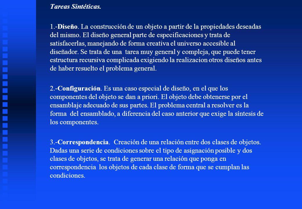 Tareas Sintéticas. 1.-Diseño. La construcción de un objeto a partir de la propiedades deseadas del mismo. El diseño general parte de especificaciones