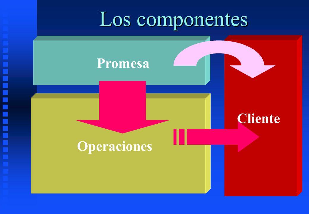 Los componentes Promesa Operaciones Cliente