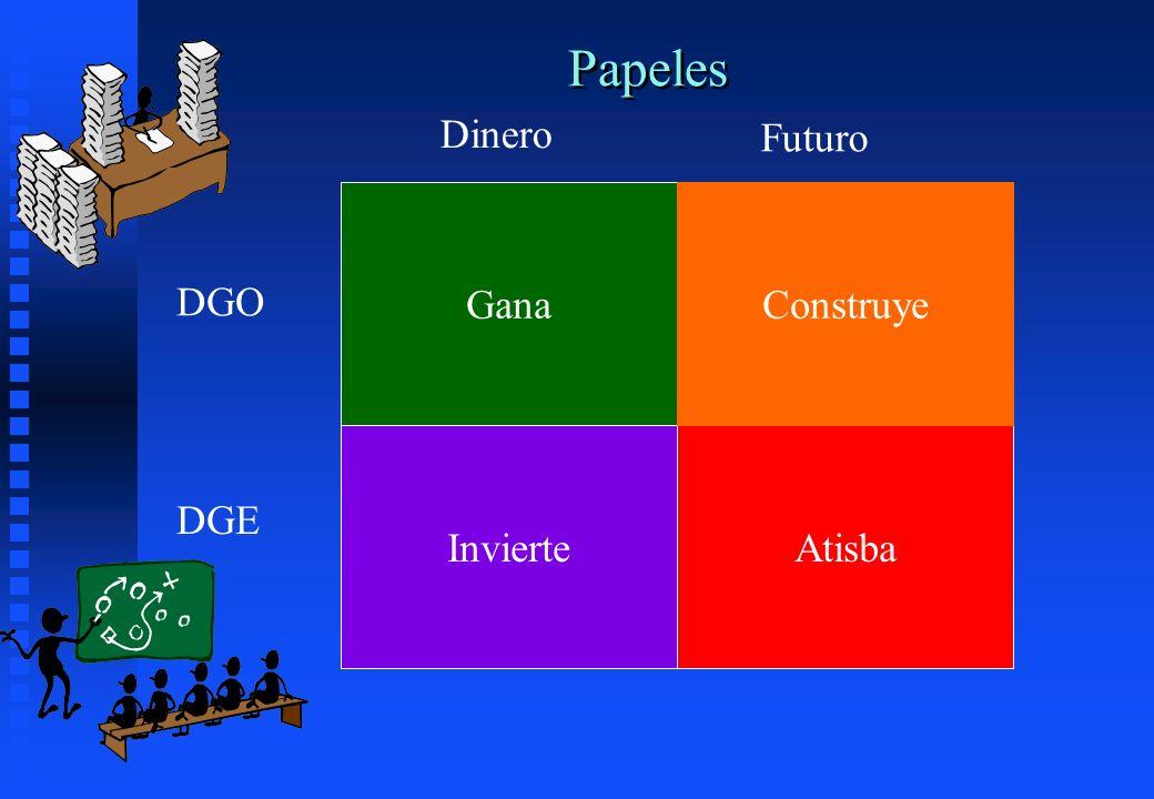 Papeles Gana InvierteAtisba Construye DGO DGE Dinero Futuro