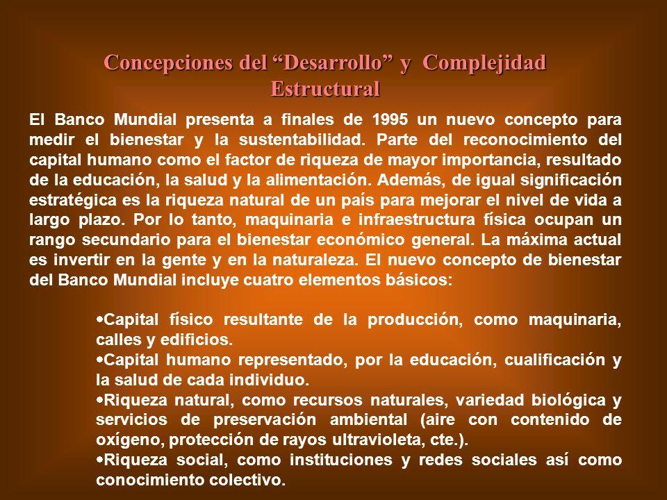 Concepciones del Desarrollo y Complejidad Estructural El Banco Mundial presenta a finales de 1995 un nuevo concepto para medir el bienestar y la sustentabilidad.